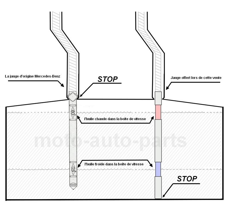 jauge pour boite automatique mercedes 5 rapports 722 6 w203 w210 w211 w220 ml cl ebay. Black Bedroom Furniture Sets. Home Design Ideas